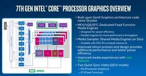 Der Gen9-GPU HD Graphics 620 hat man zwei neue Funktionen spendiert, die in erster Linie 4K-Videos betreffen