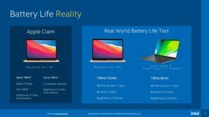 Intel Tiger Lake se compara ao M1 da Apple