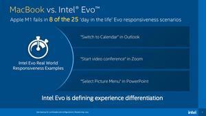 Intel vergleich Tiger Lake gegen Apples M1