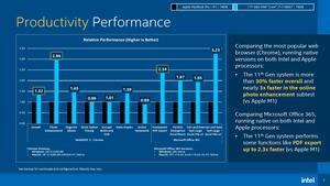 Intel sieht sich gegenüber Apples M1 klar im Vorteil - Hardwareluxx - HardwareLuxx