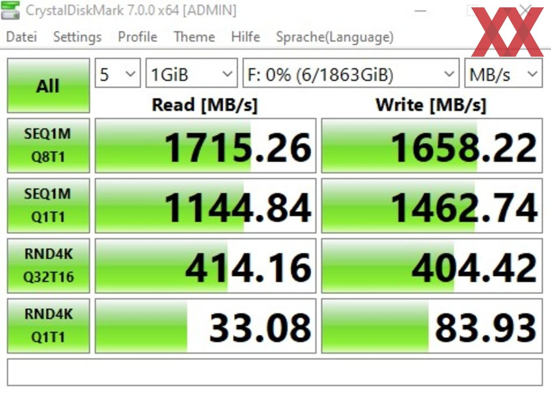 Die USB-3.2-Gen2x2-Performance (20 GBit/s) beim MSI MEG Z490 UNIFY über den ASMedia ASM3241.