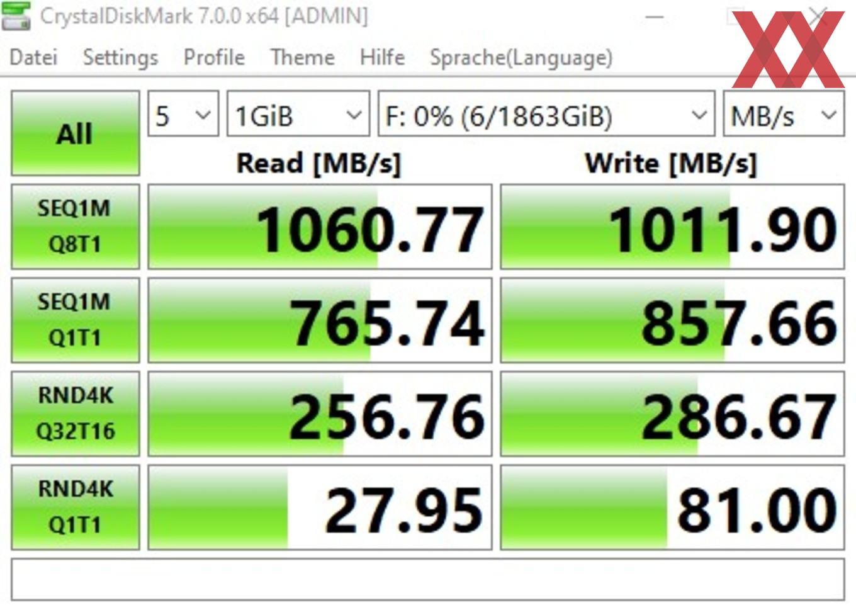 Die USB-3.2-Gen2-Performance (10 GBit/s) beim MSI MEG Z490 UNIFY über den Z490-Chipsatz.