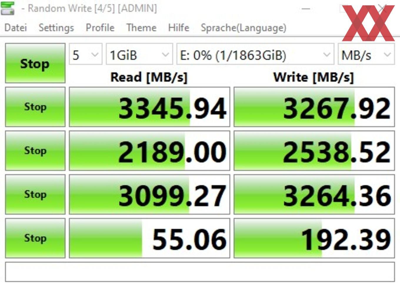 Die M.2-Performance beim MSI MEG Z490I UNIFY über den Z490-Chipsatz mit PCIe 3.0 x4.