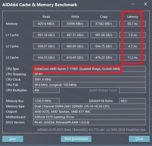 Benchmarks zu einem AMD Ryzen 2000