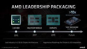 AMD X3D-Packaging