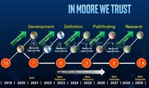 Intels IEDM Manufacturing Roadmap