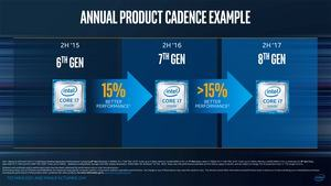 Intel TMG 2017 Meeting - Manufacturing Overview