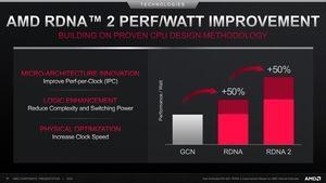 AMD Investoren-Präsentation Juni 2020