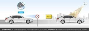 Standortdaten nutzt die E-Klasse beim Thema Geschwindigkeit nur in sehr wenigen Fällen (©: Mercedes-Benz)