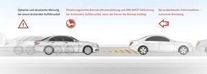 Der aktive Bremsassistent soll Auffahrunfälle verhindern oder abmildern (©: Mercedes-Benz)