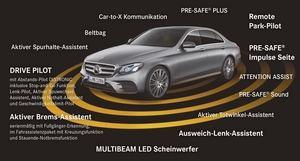 Sensoren und Assistenten sind miteinander verknüpft, vieles kostet jedoch extra (©: Mercedes-Benz)