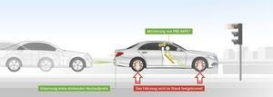Pre-Safe Plus soll mehr Schutz bei Heckunfällen bieten  (©: Mercedes-Benz)