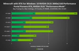 NVIDIA DLSS Game Support