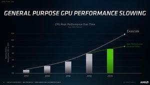 AMD Instinct MI100 Pressdeck