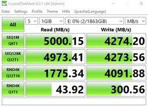 Die M.2-Performance über den Core i7-11700K mit PCIe 4.0 x4