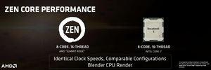 Leistungsvergleich der Zen-Architektur gegen Intel