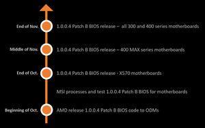 MSI zum AEGSA-Update 1.0.0.4