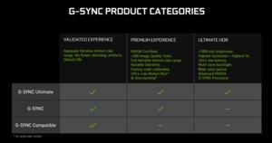 NVIDIA G-SYNC Compatible