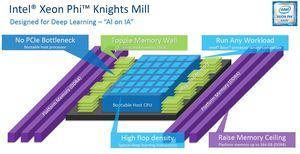 Präsentation von Intel auf der Hot Chips zu Knights Mill