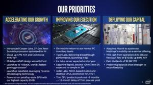Intel verkündet Verschiebung der Fertigung in 7 nm