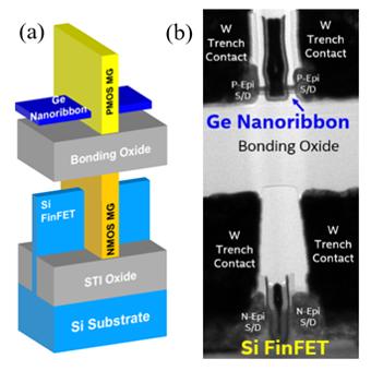 Intel FinFET mit Ge-Nanoribbon