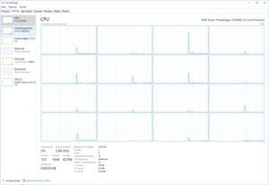 AMD Ryzen Threadripper 2990WX mit nur einem aktiven Die