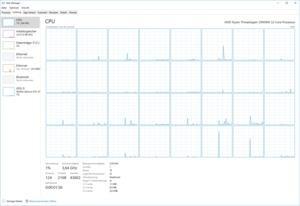 AMD Ryzen Threadripper 2990WX mit zwei aktiven Dies
