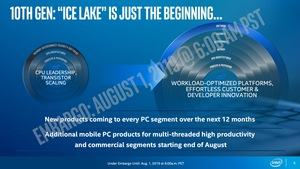 10th Gen Intel Core Processors Ice Lake Launch