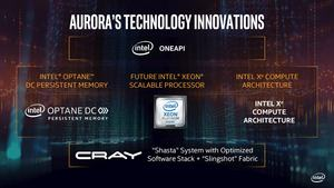 Supercomputer Aurora mit Intel-Hardware
