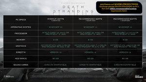 Death Stranding und DLSS