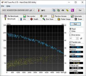 WD Black 6 TB WD6003FZBX Benchmarks WD Black 6 TB WD6003FZBX Benchmarks