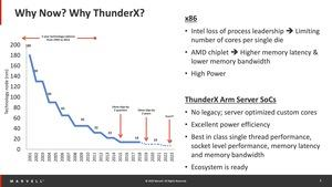 Marvell Thunder X3