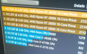 Vermeintliches Ergebnis eines AMD Ryzen 7 2800X mit zehn Kernen im Cinebench