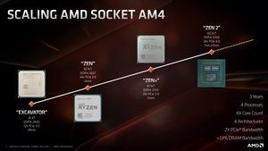 AMD Next Horizon Tech Day - Tom Ley