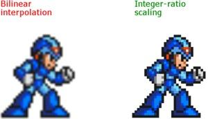 Interpolation und Integer Scaling