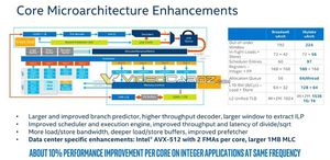 Leak der Folien zu den Intel Xeon Processor Scalable Prozessoren