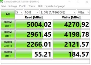 Die M.2-Performance über den TRX40-Chipsatz mit PCIe 4.0 x4.