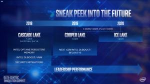 Intel Xeon Roadmap