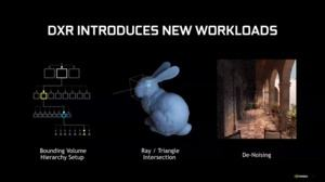 NVIDIA GeForce-Update auf der GDC 2019