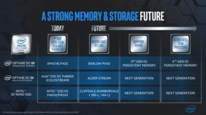 Intel Memory & Storage Day 2019