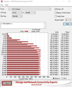 Die SATA-6GBit/s-Performance über den ASMedia ASM1061.