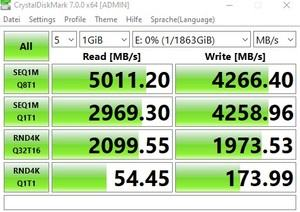 Die M.2-Performance mit PCIe 4.0 x4 über den TRX40-Chipsatz.
