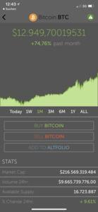 Der Kurs des Bitcoin am 6. Dezember 2017