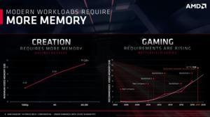 Präsentation der AMD Radeon VII