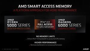 AMD Radeon-RX-6000-Serie und Ryzen-Plattform