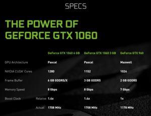 NVIDIA GeForce GTX 1060 mit GDDR5X-Speicher