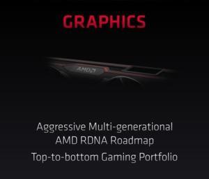 Mögliches Navi-2X-Referenzdesign von AMD