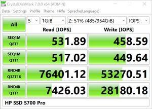 HP SSD S700 Pro