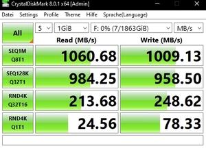 Die USB-3.2-Gen2-Performance über den Z590-Chipsatz.