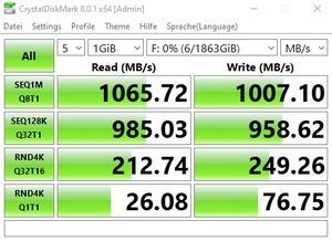 Die USB-3.2-Gen2-Performance über den Z590-Chipsatz